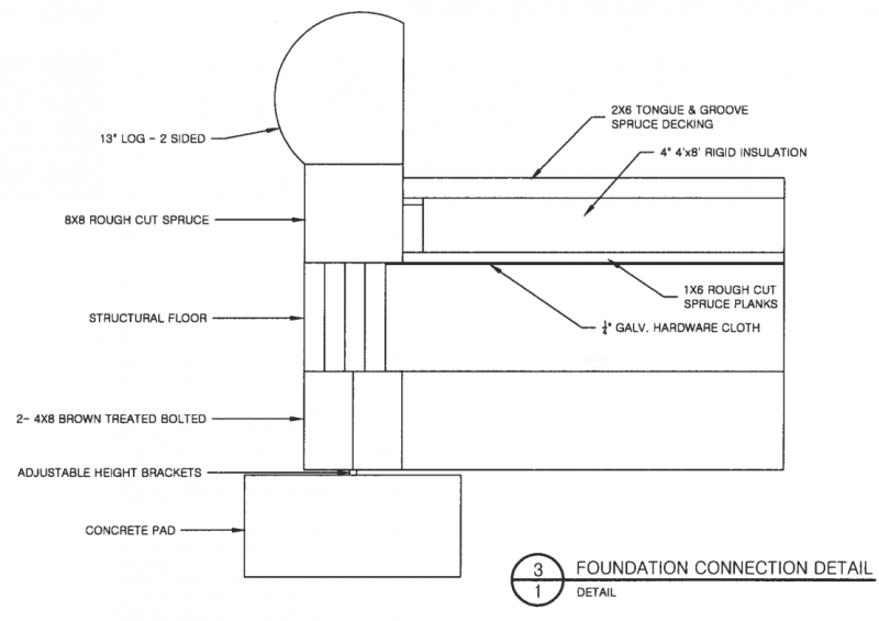 Foundation-plans.