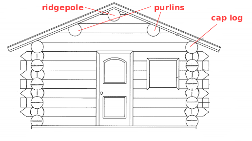 Roof-components.